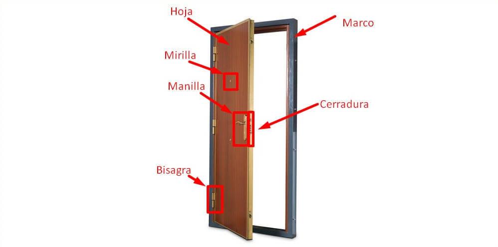 Partes de una cerradura para puerta de madera